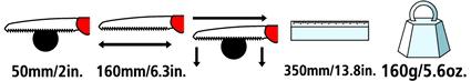Caractéristiques techniques de la scie Felco 600