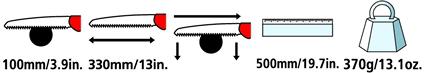 Caractéristiques techniques de la scie Felco 611