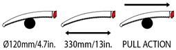 Caractéristiques techniques de la scie Felco 630