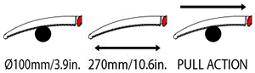 Caractéristiques techniques de la scie Felco 640